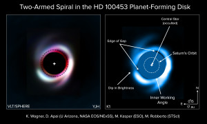 A two-armed spiral discovered in a planet-forming disk.